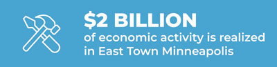 2 billion of economic activity in minneapolis