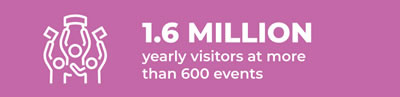 1.6 million yearly visitors